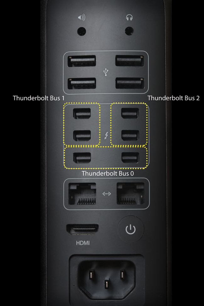 Thunderbolt 2 is a connection game changer with up to six daisy-chaining peripherals for each output and there are six of them.
