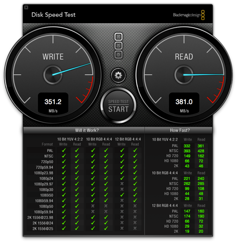The SSD drives are around three times faster than the disk versions.