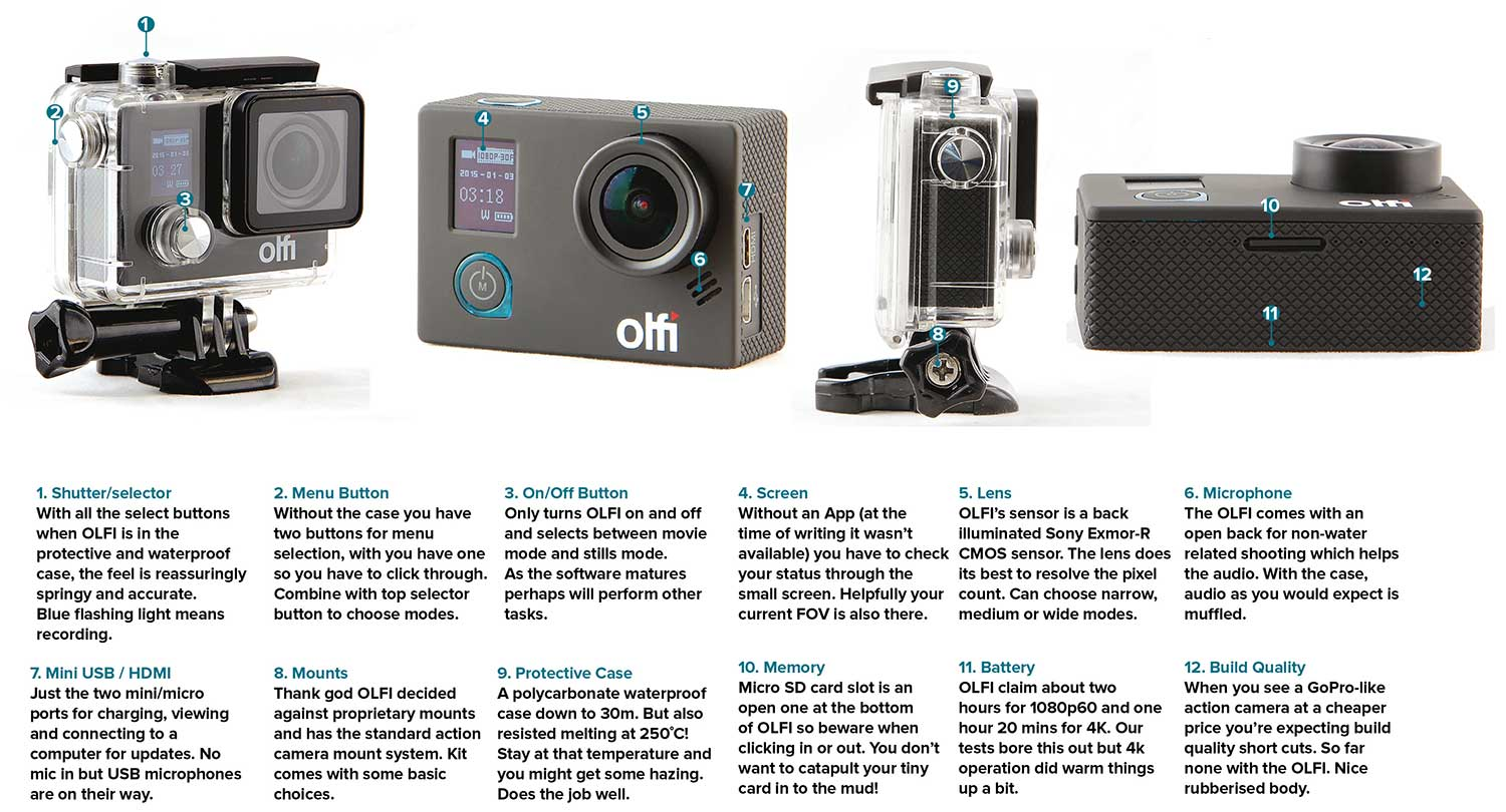 OLFI feature tour - click for bigger view.