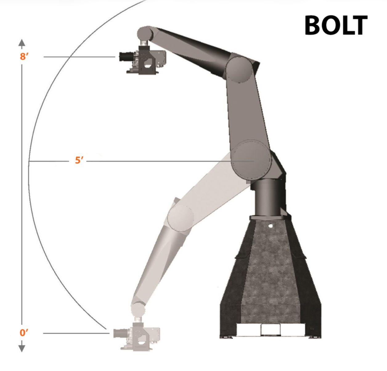 Bolt   High Speed Cinebot