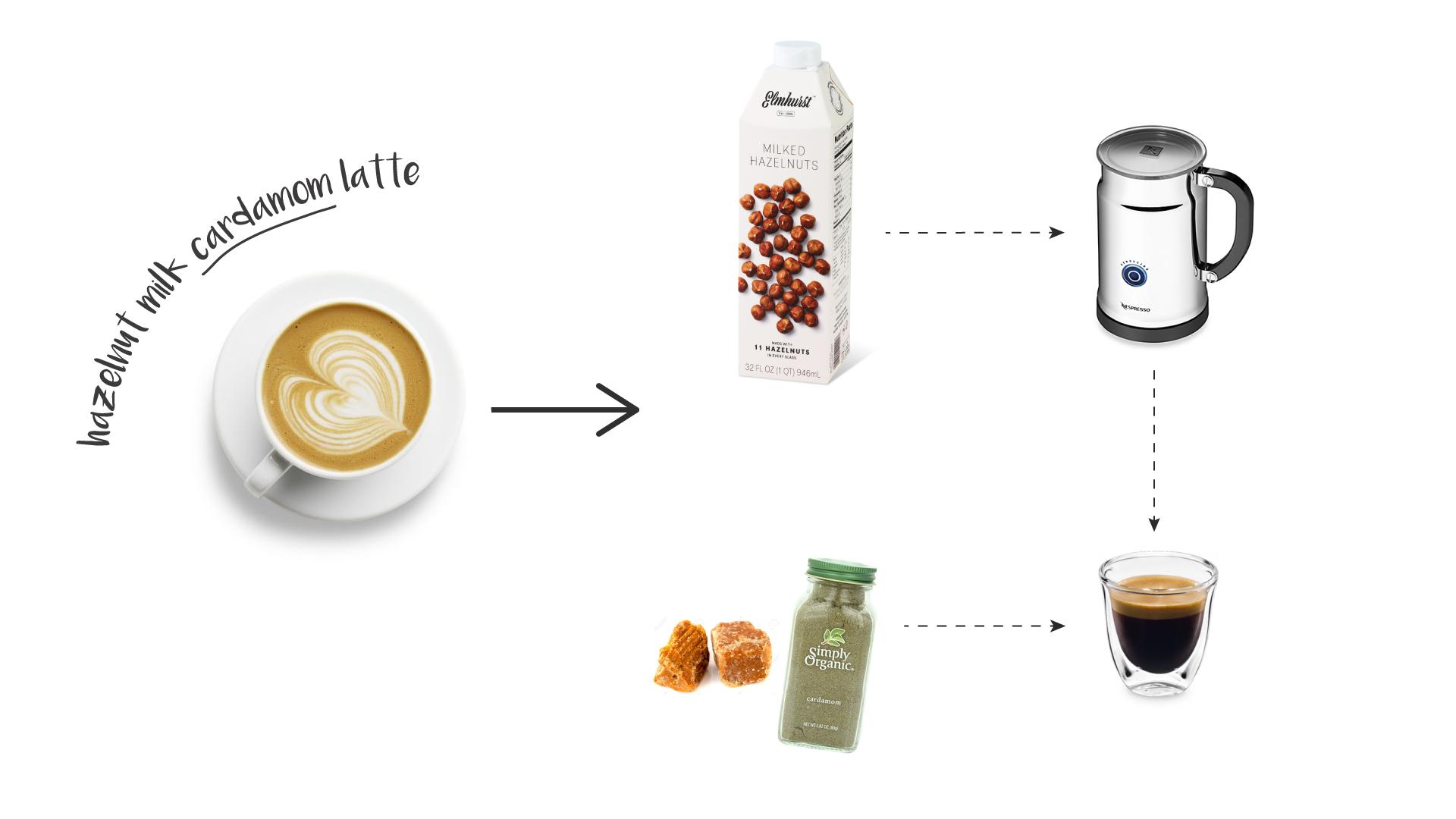Hazelnut Milk Cardamom Latte   Vegan #plantbased