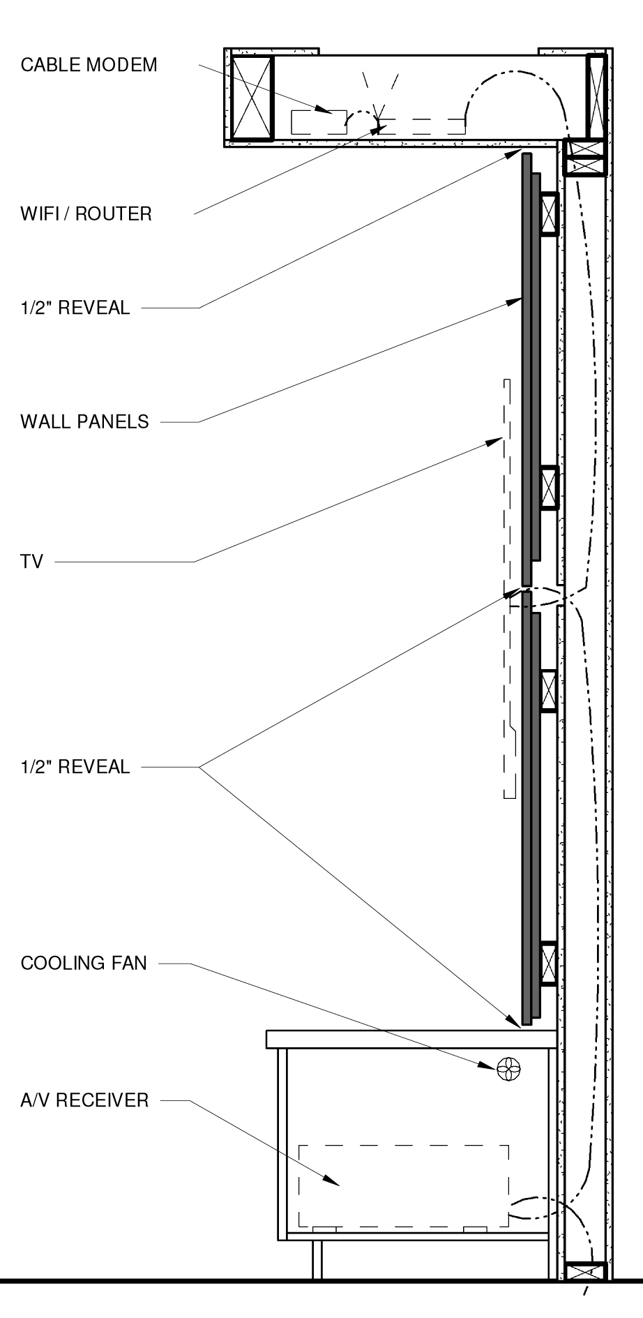 Section-Media Wall