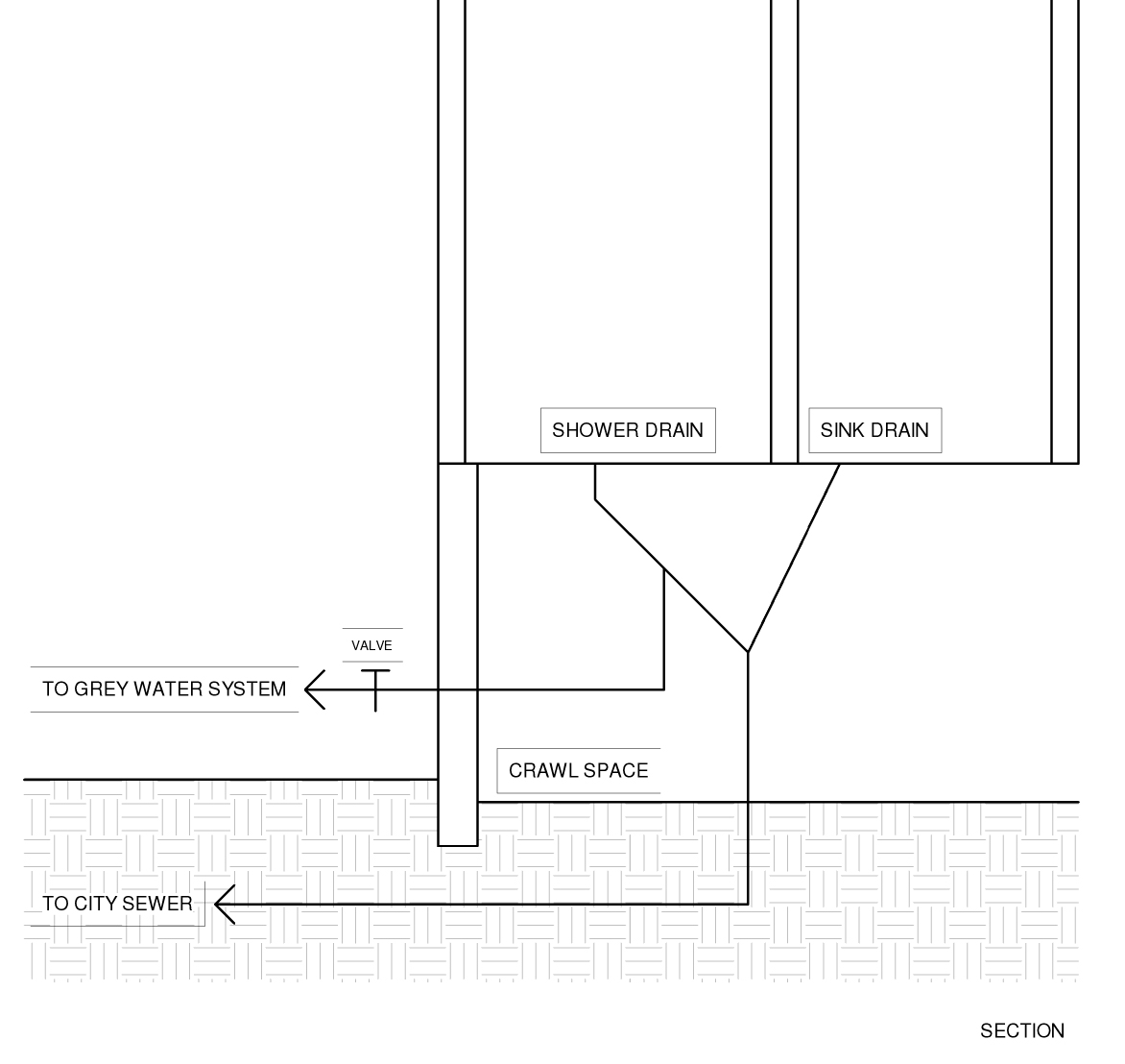 A section drawing showing how water comes from the shower.