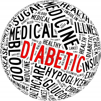 15875625-diabetic-health-care-info-text-graphics-and-arrangement-with-circle-shape-concept.jpg