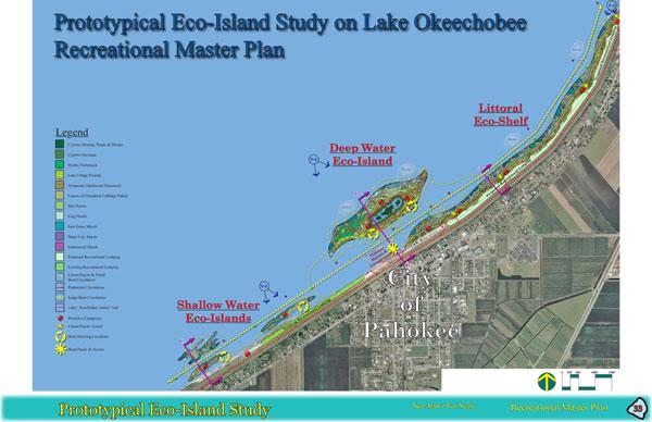 Prototypical Eco-Island Study