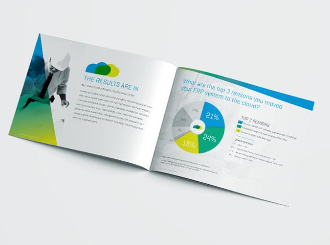 Cloud Survey eBook — Spread