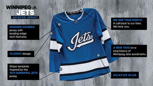new style 9c706 7bb3e Winnipeg Jets officially reveal Aviator third jersey ...