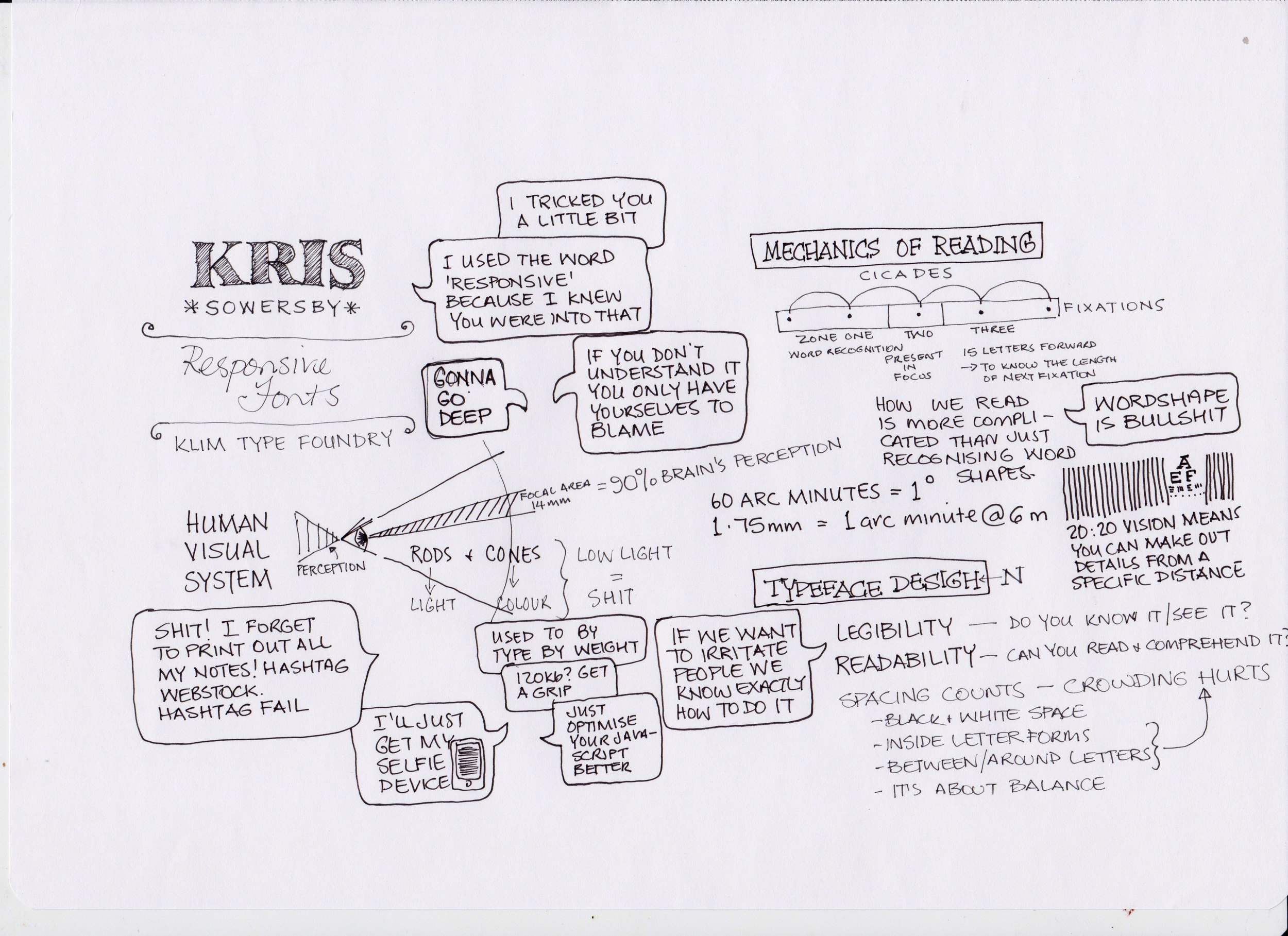 Sketchnotes from Kris Sowersby's talk at Webstock 2015 - click to enlarge