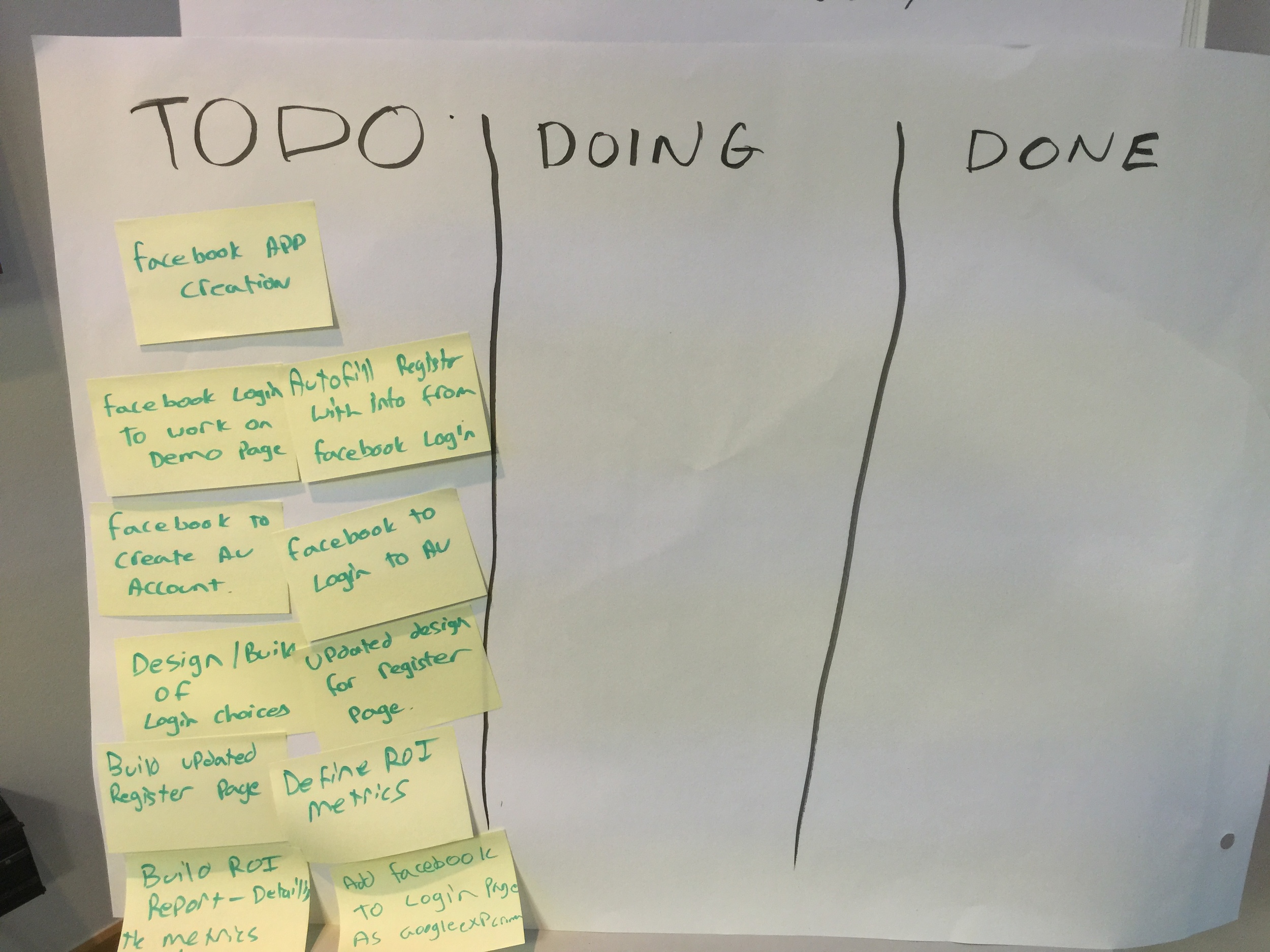 The start of our Kanban board, we've broken down the project into small, achievable chunks...