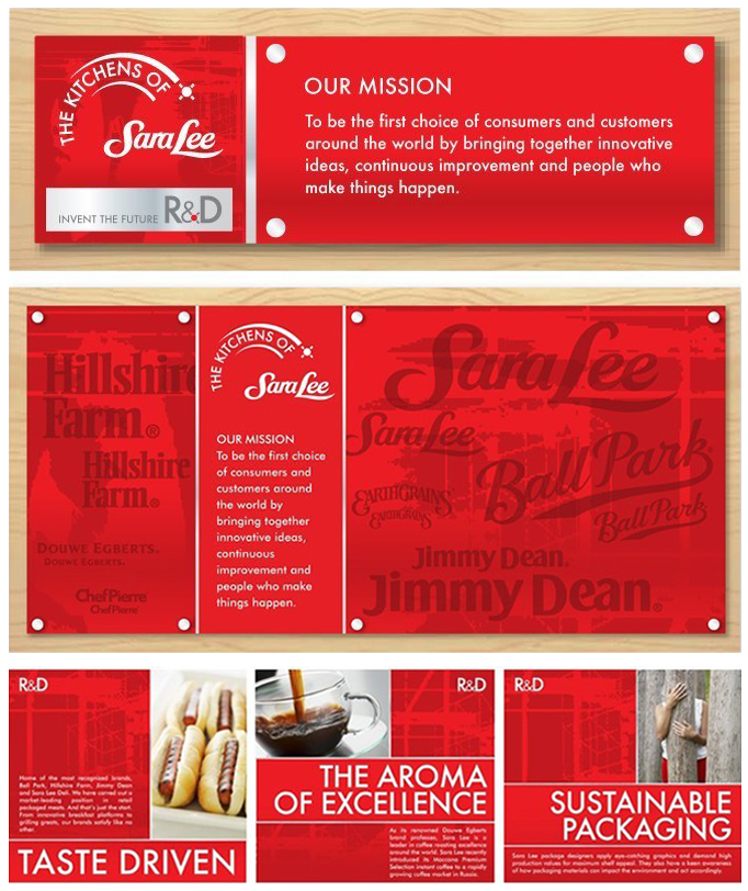 Kitchens of Sara Lee Signage