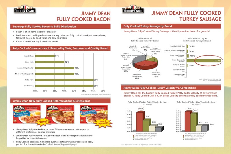Jimmy Dean: Pocket Folder - Spread 1