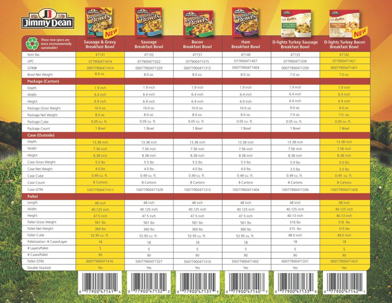 Jimmy Dean: Breakfast Bowls Spec Sheet – Back
