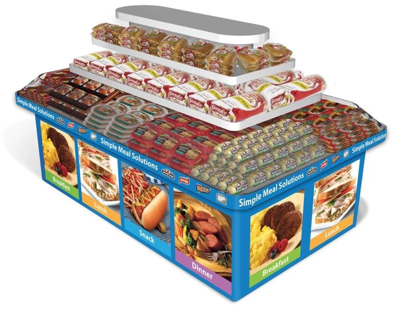 Hillshire Brands: Portfolio of Products – Walmart Cooler