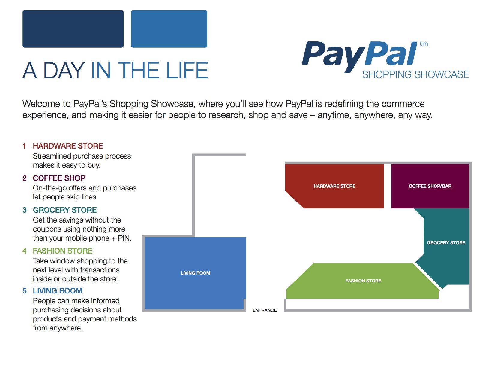 PayPal: Shopping Showcase - San Jose Map (Front)