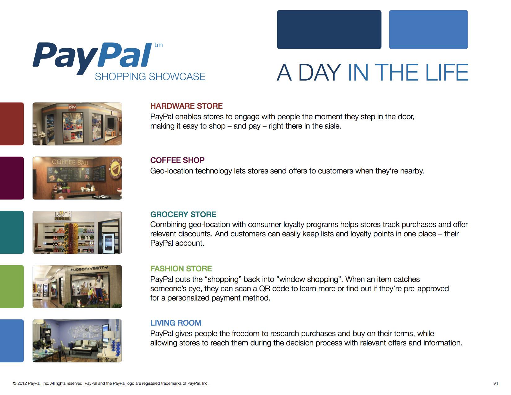 PayPal: Shopping Showcase - San Jose Map (Back)