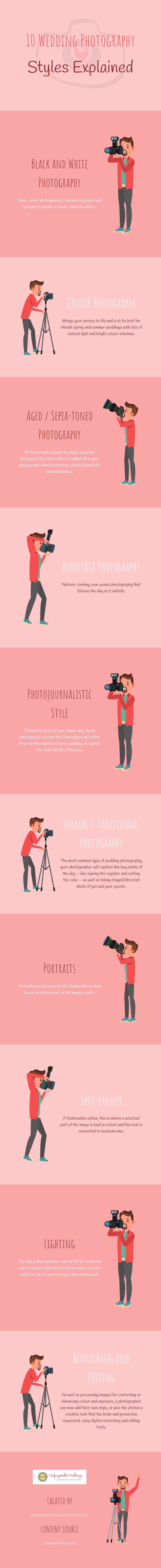 10 Wedding Photography Styles Explained.jpg