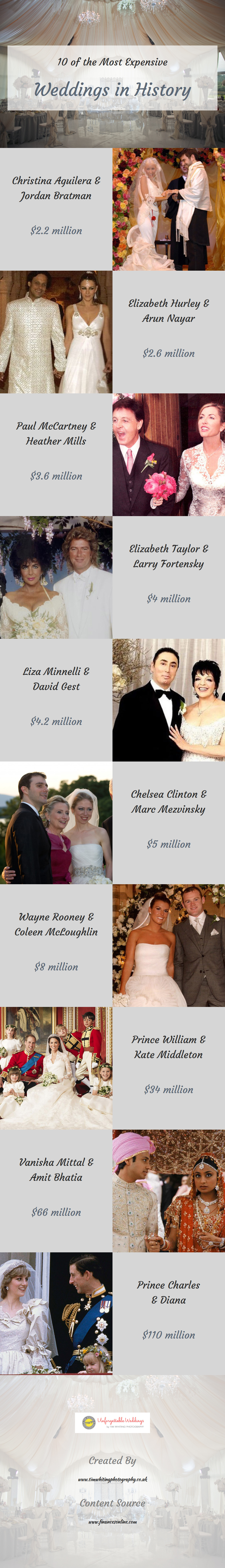 10 of the Most Expensive Weddings in History.jpg