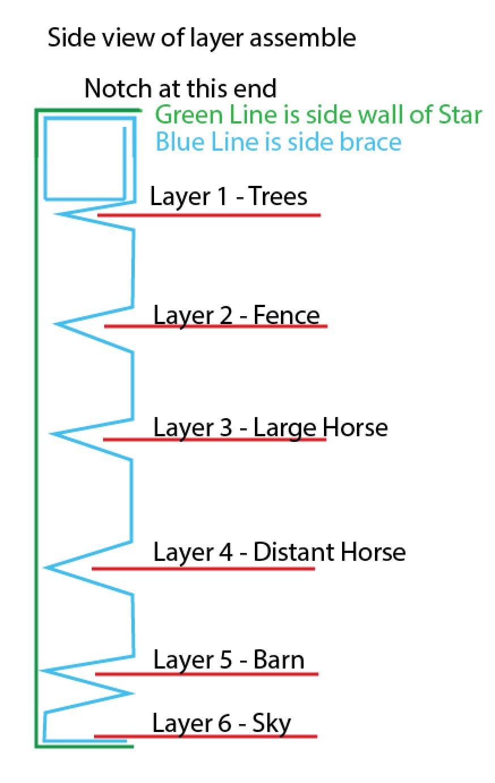 Diagram -Notches 3dcuts.jpg