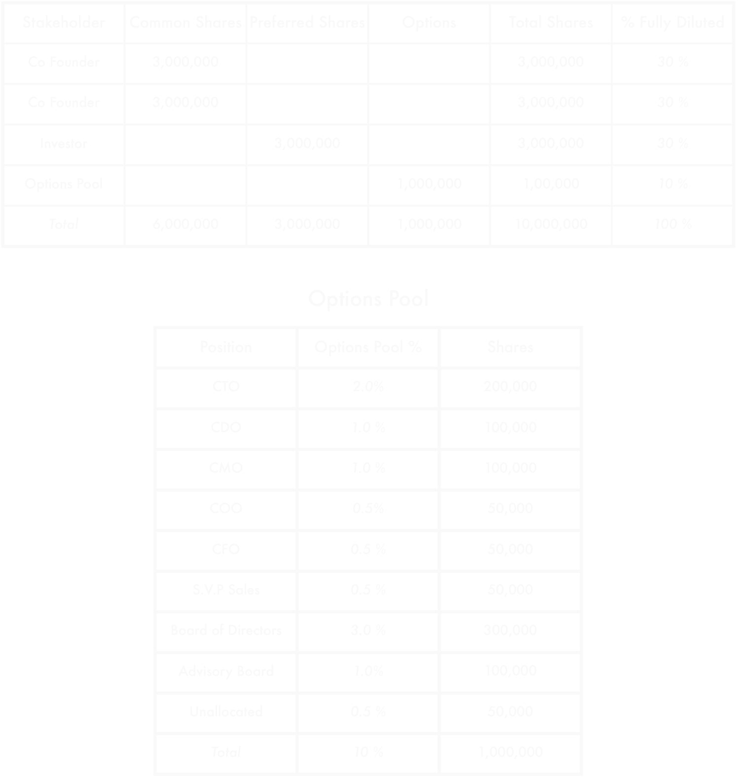 Cap Table (white).png