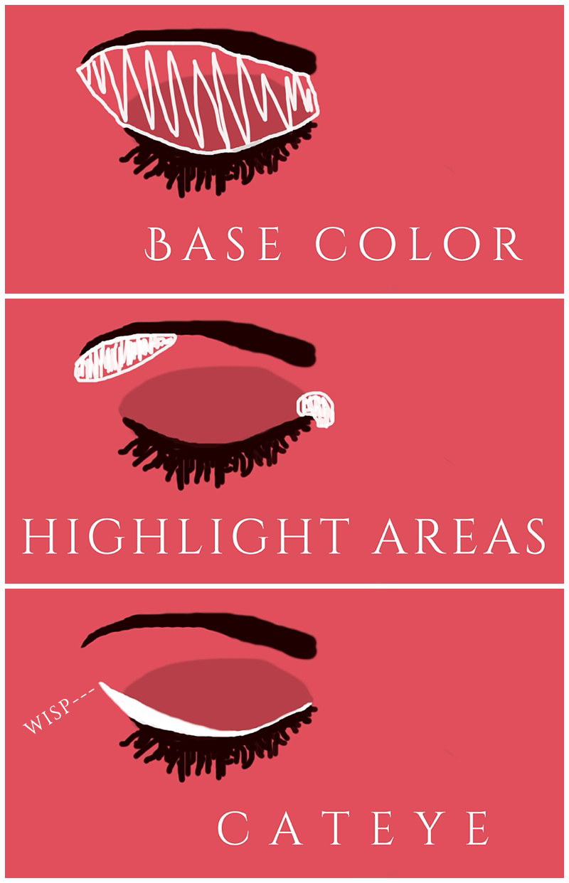 makeup-diy_eye-base.jpg