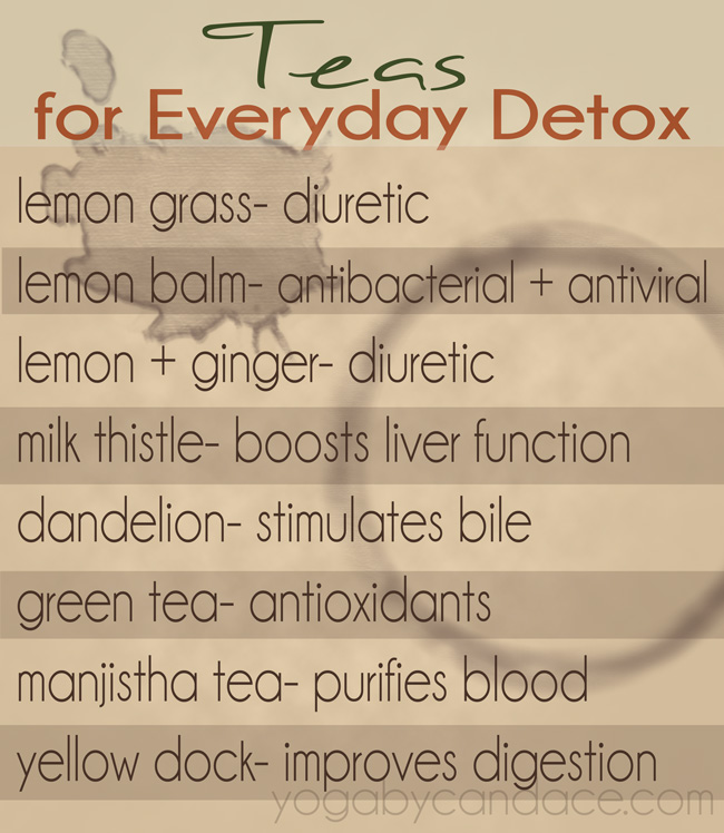 Pin it! Teas for everyday detox.