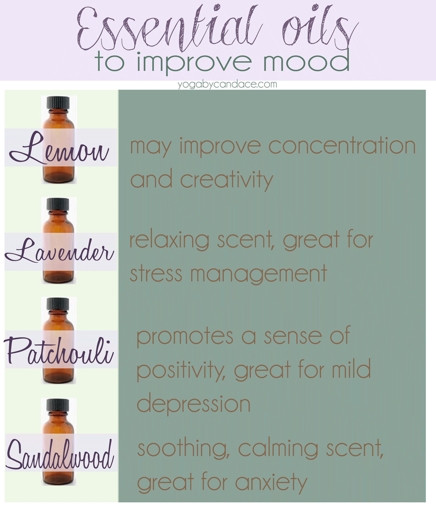 A few essential oils that may improve mood