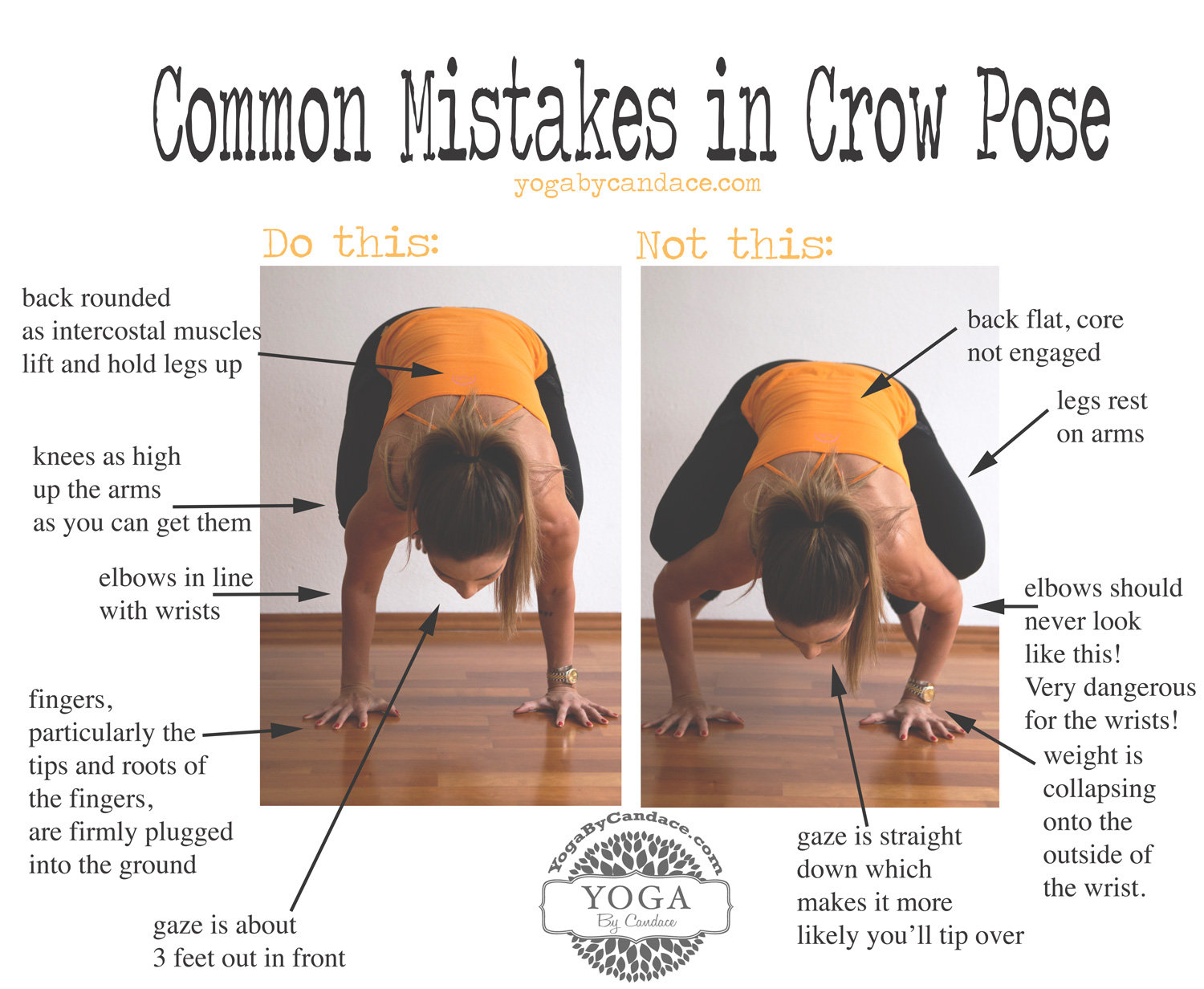 Common Mistakes in Crow Pose — YOGABYCANDACE