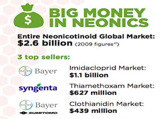 3 top sellers of neonics ( source)