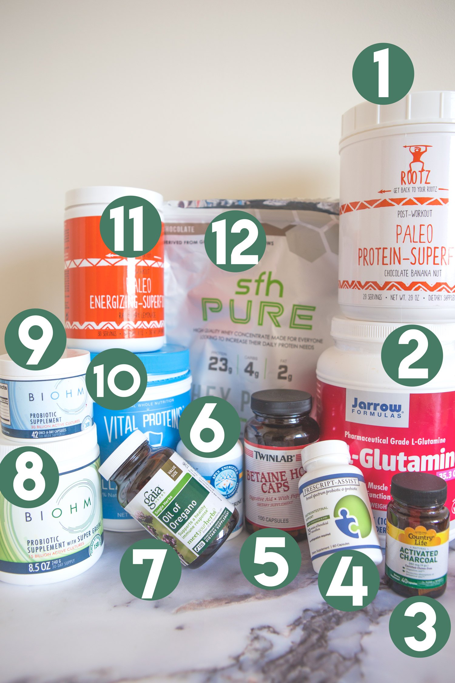 Supplements and Proteins