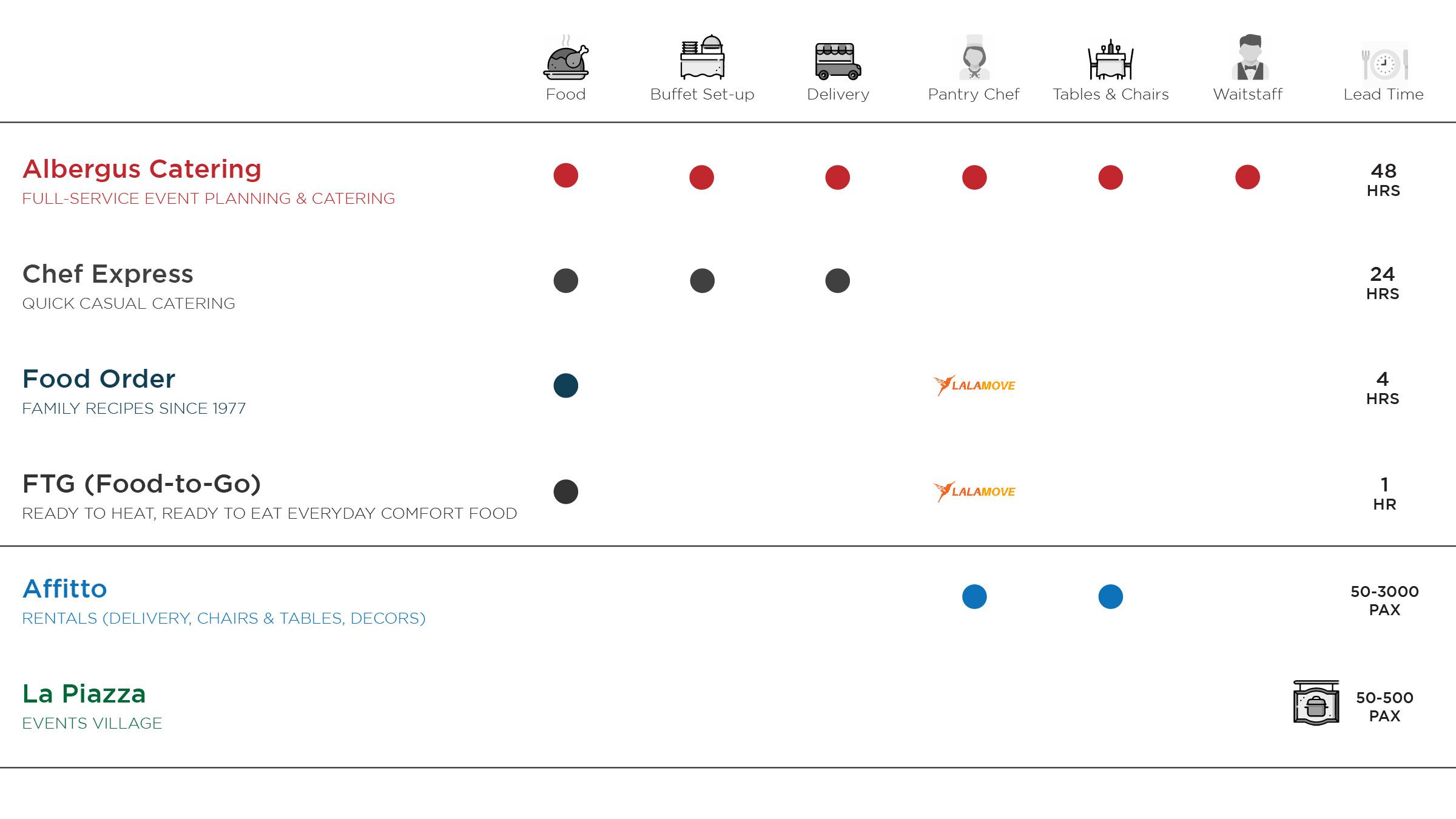 Albergus-Services-Table-v3.jpg