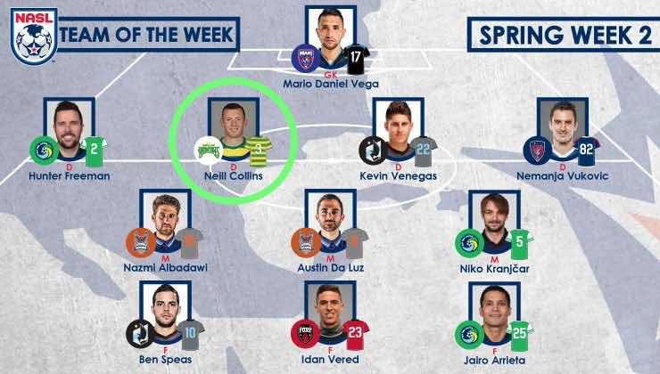 INSTANT IMPACT:  NEILL COLLINS, CIRCLED, IN NASL TEAM OF WEEK