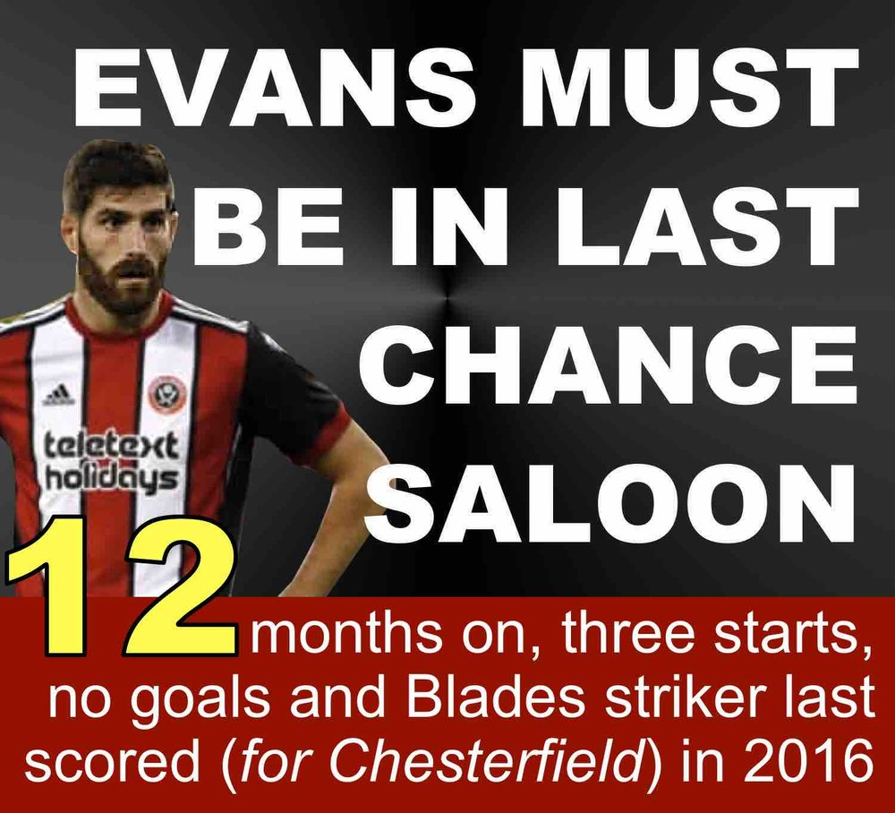Sheffield United striker Ched Evans must now be in last chance saloon at Bramall Lane