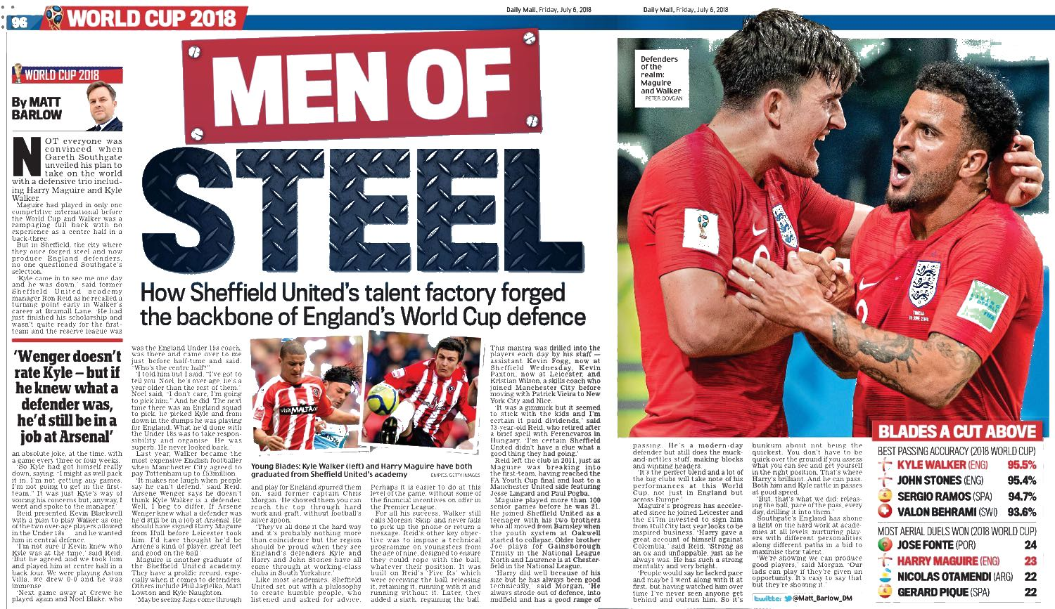 Sheffield United Academy has produced England World Cup men of steel writes Matt Barlow of ex-Blades in Daily Mail
