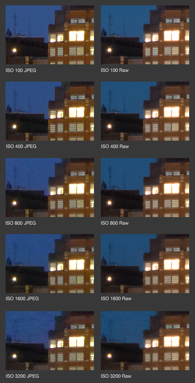LX7 ISO Comparisons