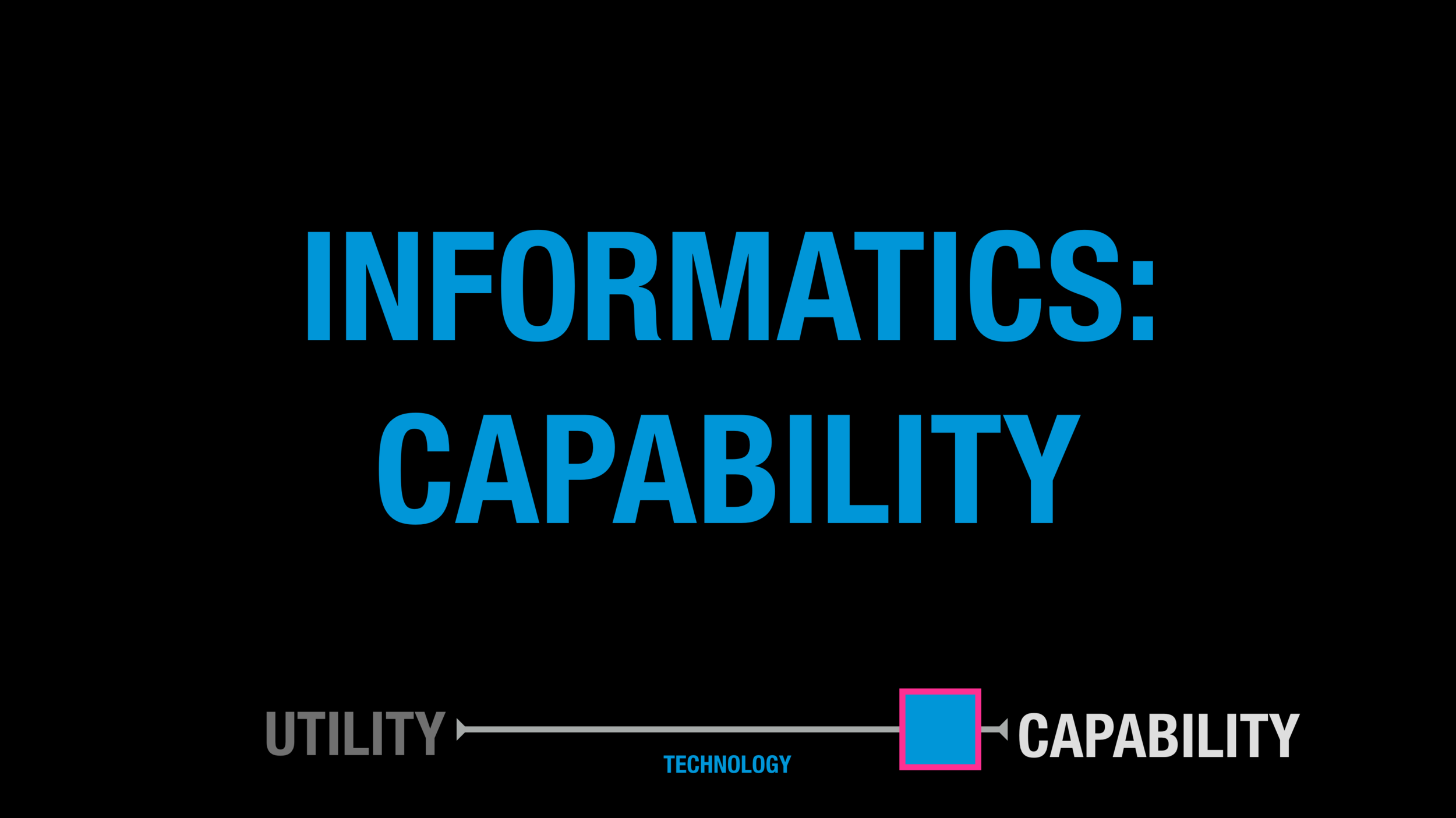Now, organizations must gain ability in informatics: the strategic capability to capture data and organize it into meaningful information, through a spectrum of technology tools everyone in a digital business environment needs to be aware of.