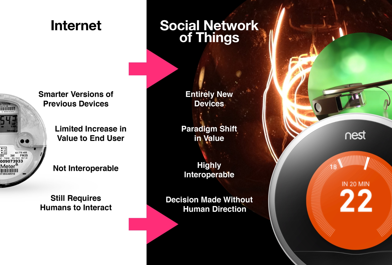 Internet-SNT---Digital-Financial-Platforms---Squarespace.jpg