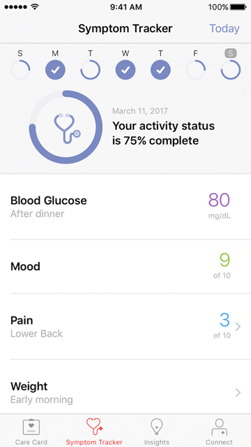 Symptoms & Measurements Tracker:  Users can log objective and subjective data about their conditions and experience
