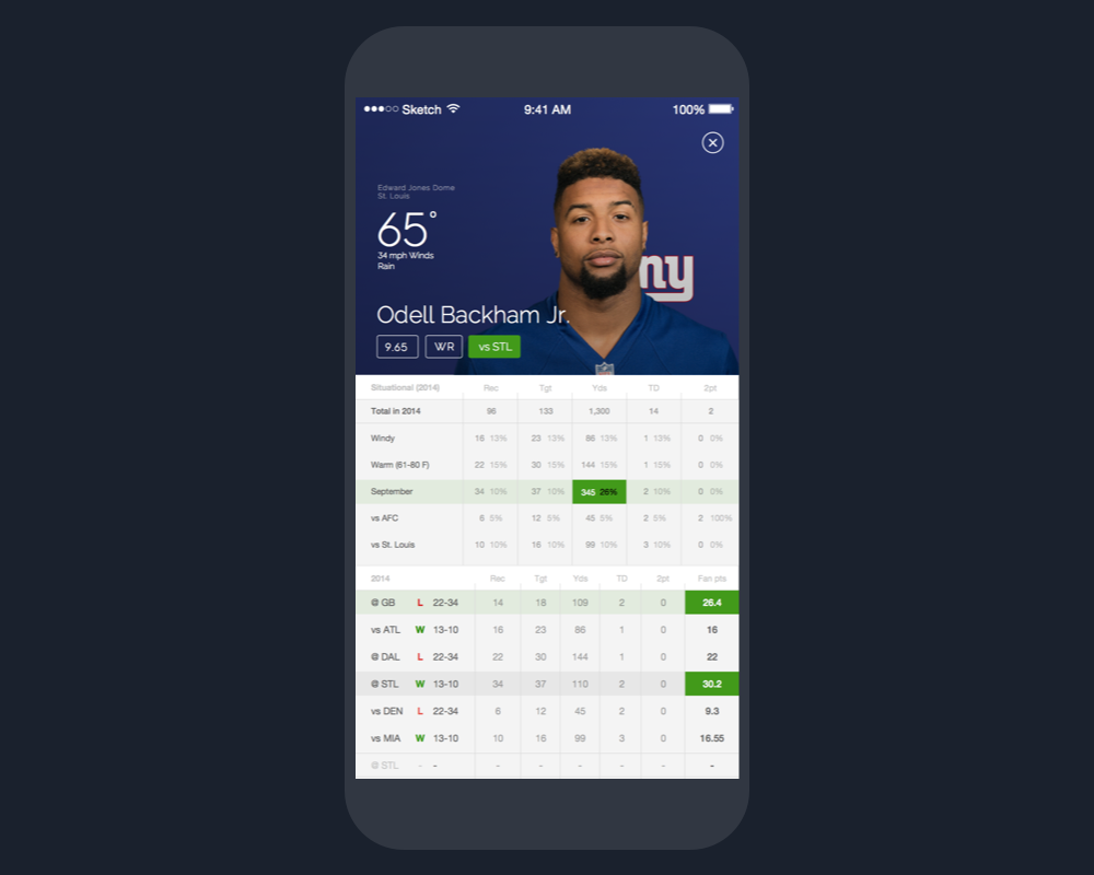 Get extended stats on every player. Yea, I like OBJ