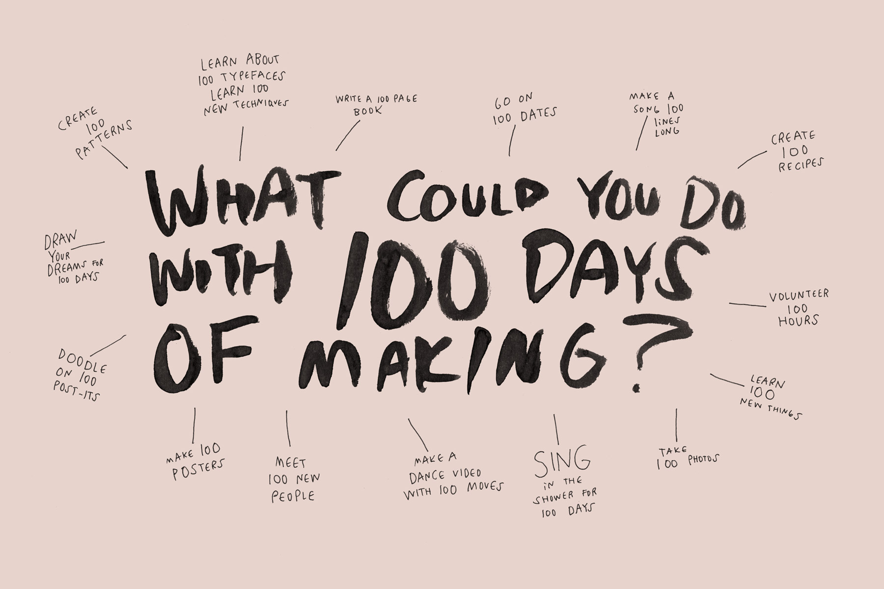 The 100-Day Project