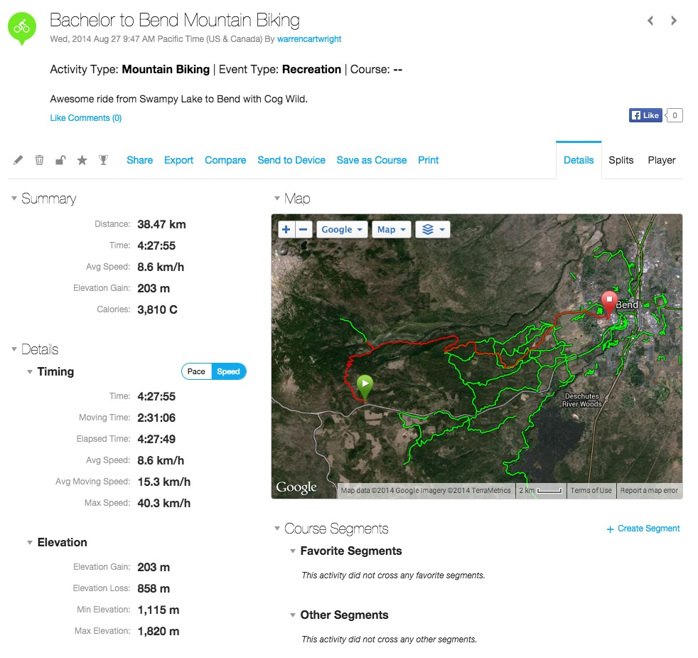 And the details from the ride as recorded online.