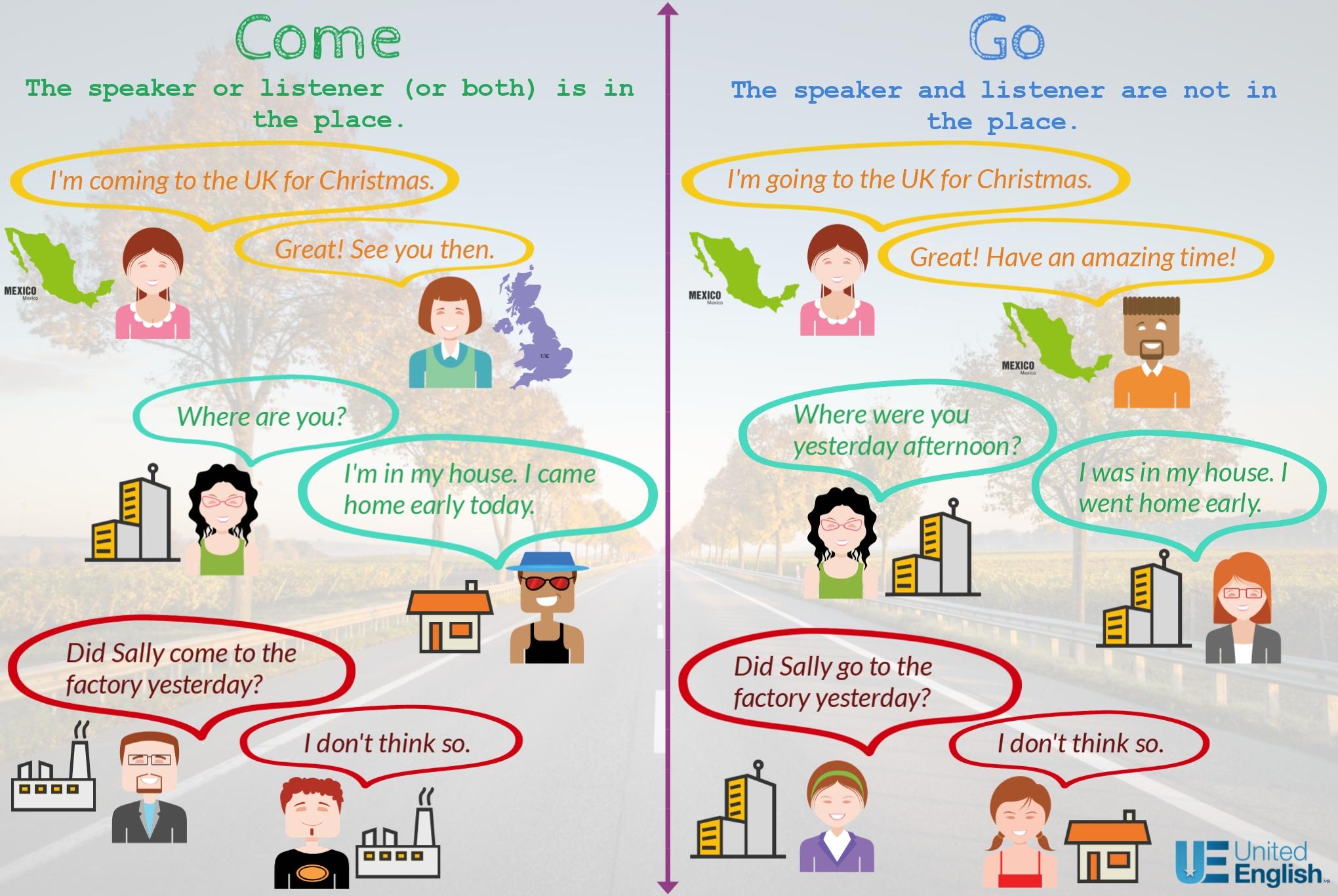 Come-Vs-Go.jpg
