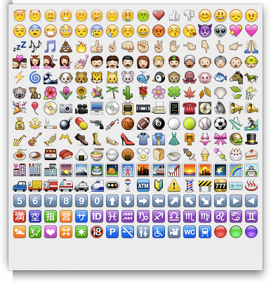 Emoji emoticons used in Japanese text messaging
