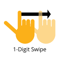 Single digit swipe (ex: scrolling through images or various screens).