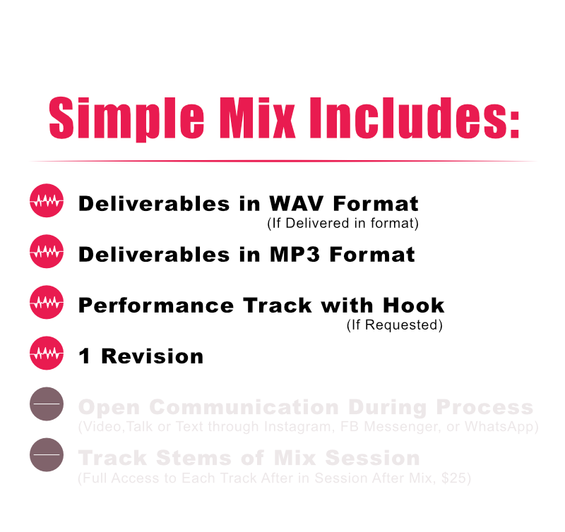 Simple Mix Includes.png