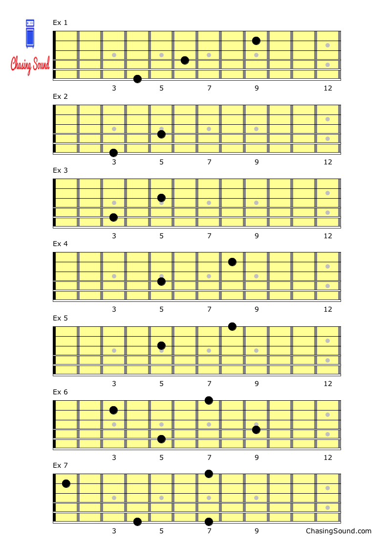 How To Easily Find Notes On The Guitar Neck Chasing Sound