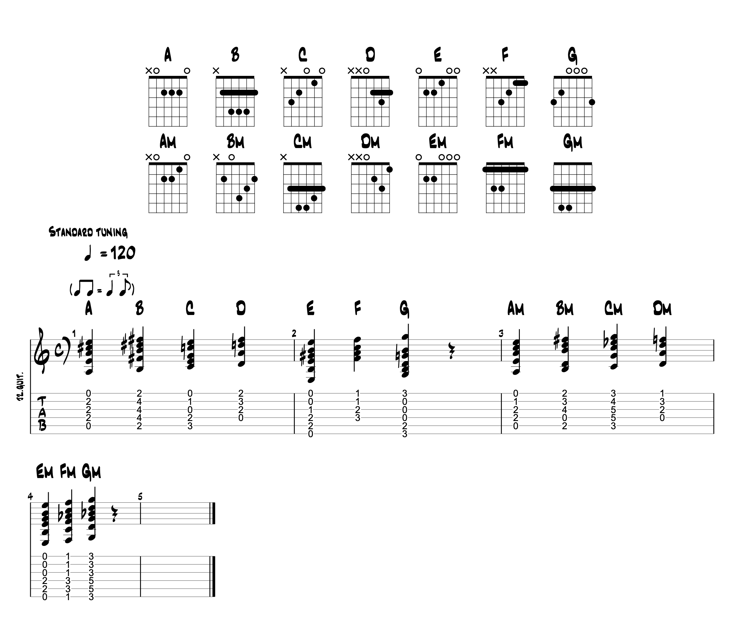 learning-open-chords-major-minor.png