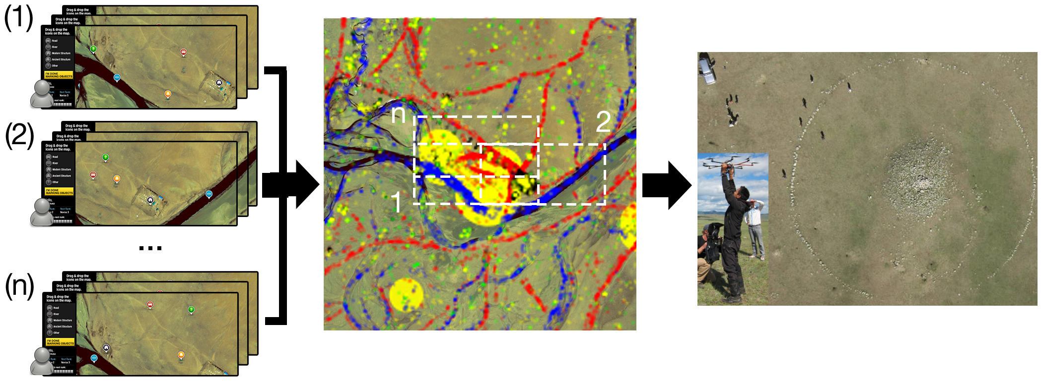 By combining the contributions of thousands of volunteers, Albert Yu-Min Lin's team created maps of potential Mongol burial sites which they then examined using drones and ground-penetrating radar.  Source:  Lin et al via Plos One