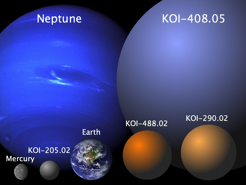 Comparison of the latest exoplanet discoveries to more familiar planets. Undergraduate student Michelle Kunimoto discovered the planets in data from the Kepler Space Telescope. Credit:  University of British Columbia