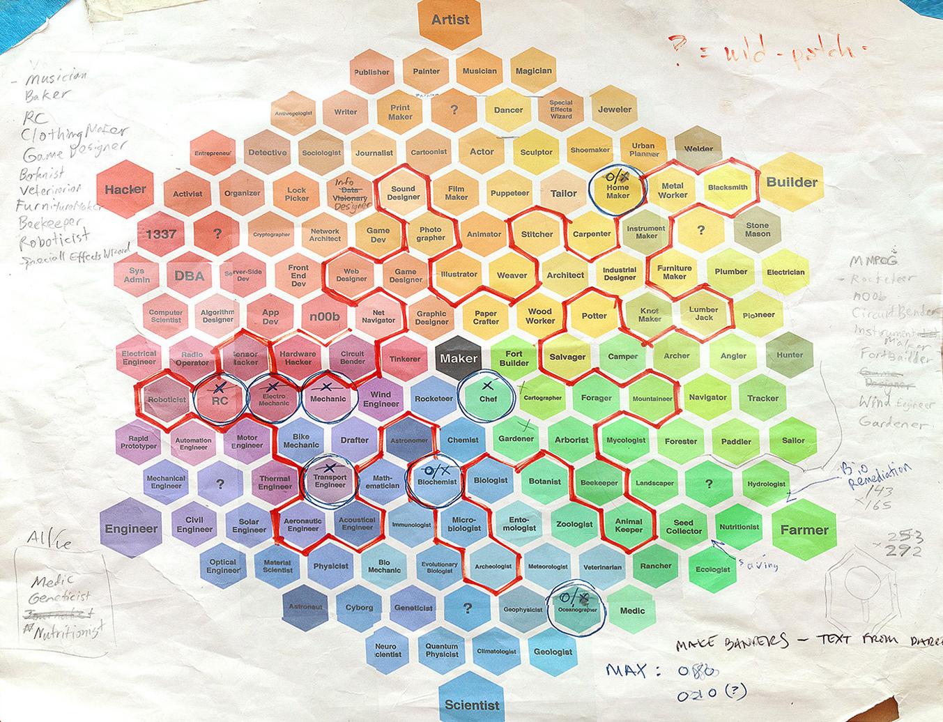 Skillmap v.1 by  Saxon