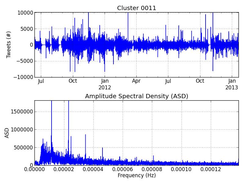 Cluster00011_HighPass.png
